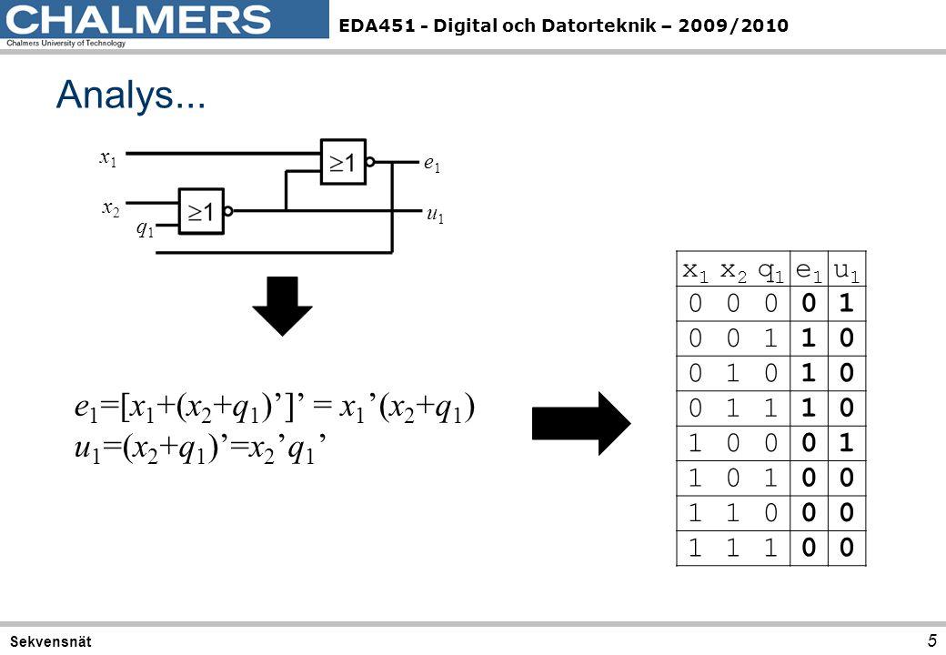 Analys... e1=[x1+(x2+q1)']' = x1'(x2+q1) u1=(x2+q1)'=x2'q1' x1 x2 q1